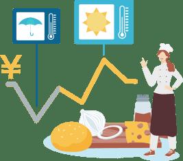 飲食店、小売店の来店者予測・商品売上予測